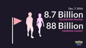 ポケモンGO 2016年12月統計データ公開画像1